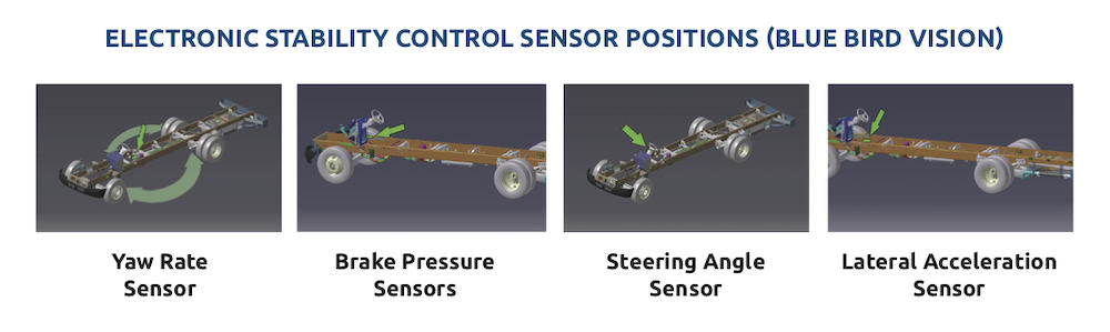 Safety Comes Standard with Electronic Stability Control