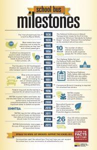 School Bus Milestones through the years