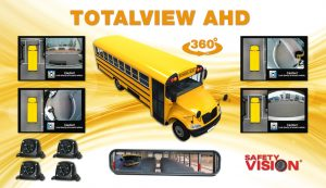 Safety Vision TotalView