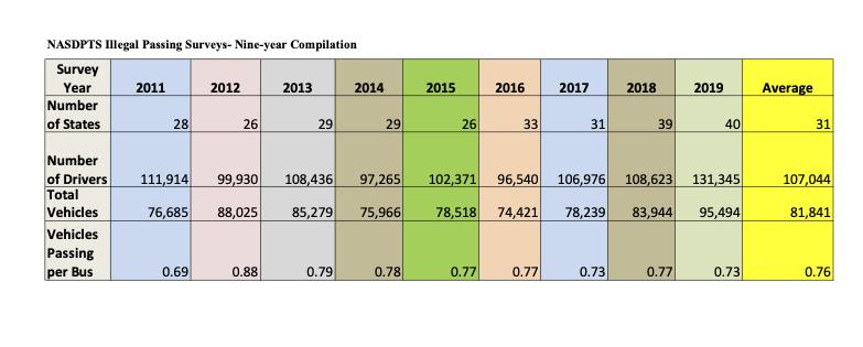 Multi-year Summary-Nine-year Compilation-through 2019 School Year.xlsx - Read-Only