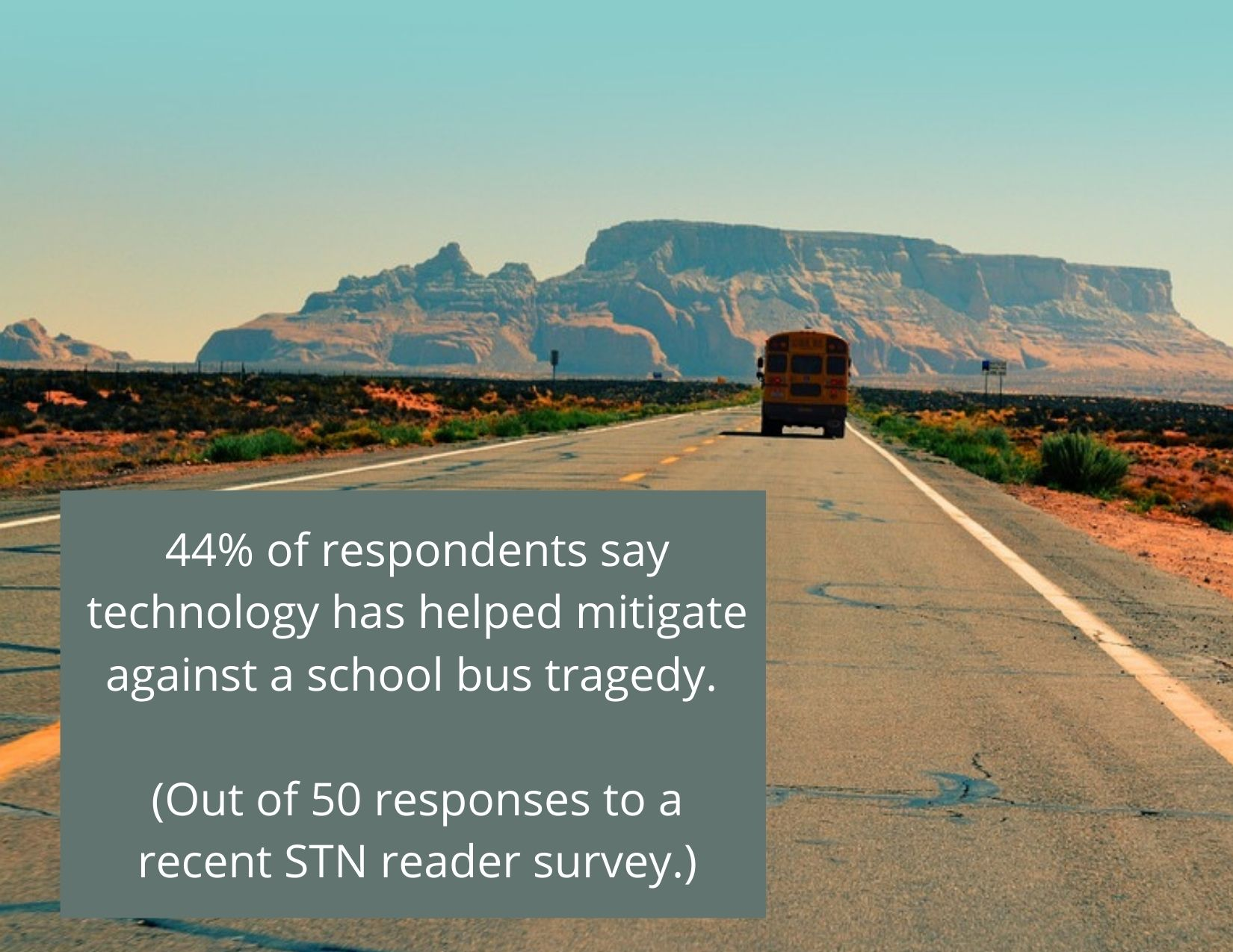 44% of respondents say technology has helped mitigate against a school bus tragedy. (Out of 50 responses to a recent STN reader survey.)
